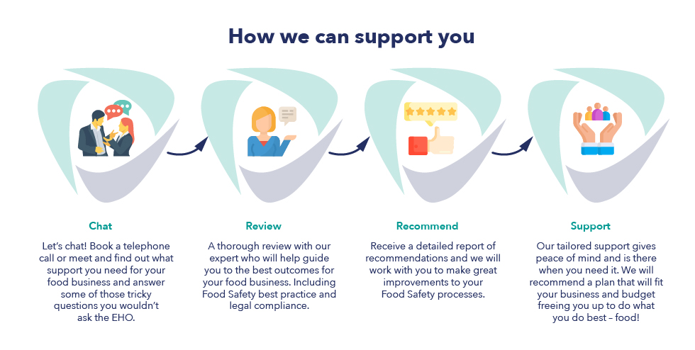 simply safer - how we support you graphic